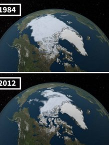 NASA: Global Climate Changes