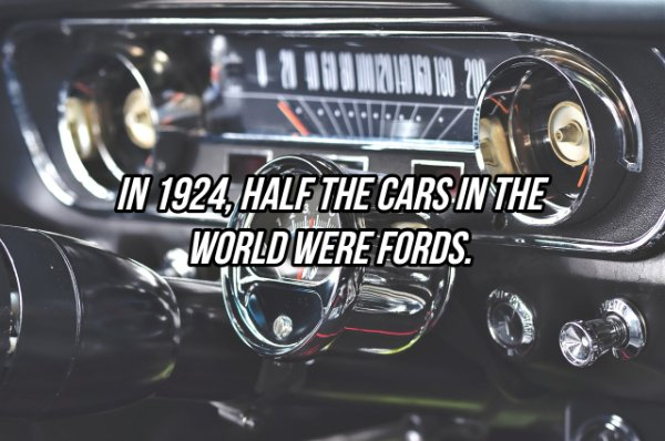 Interesting Facts, part 94