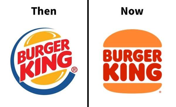 World's Company Logos Evolution