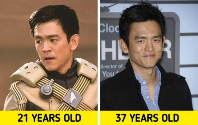 Actors Who Were Older Than Their Movie Characters