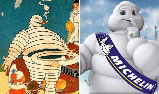 Famous Brand Mascots Evolution