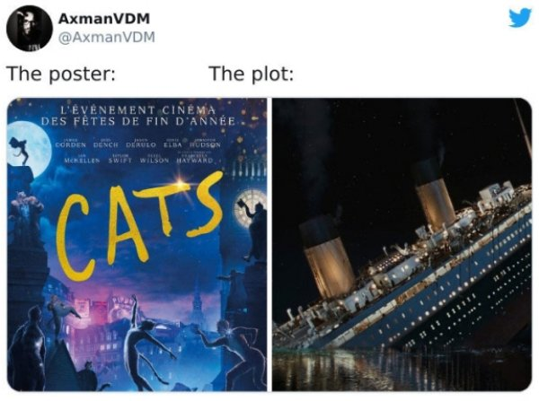 Movie Posters Compared To Their Plots