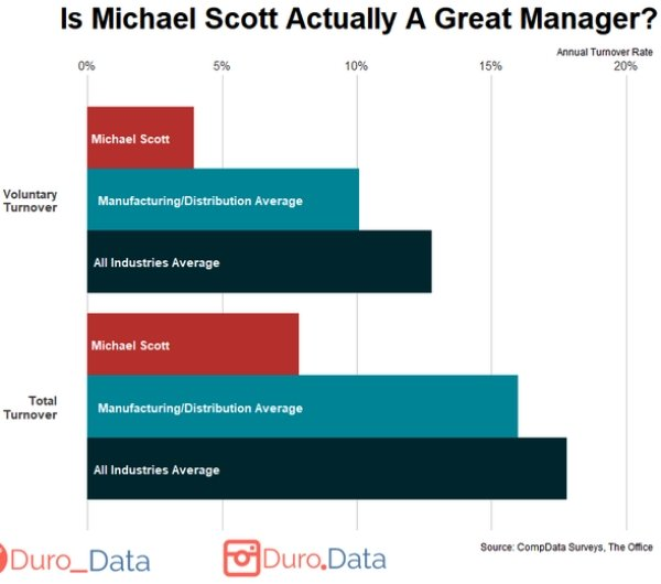 Interesting Data, part 4
