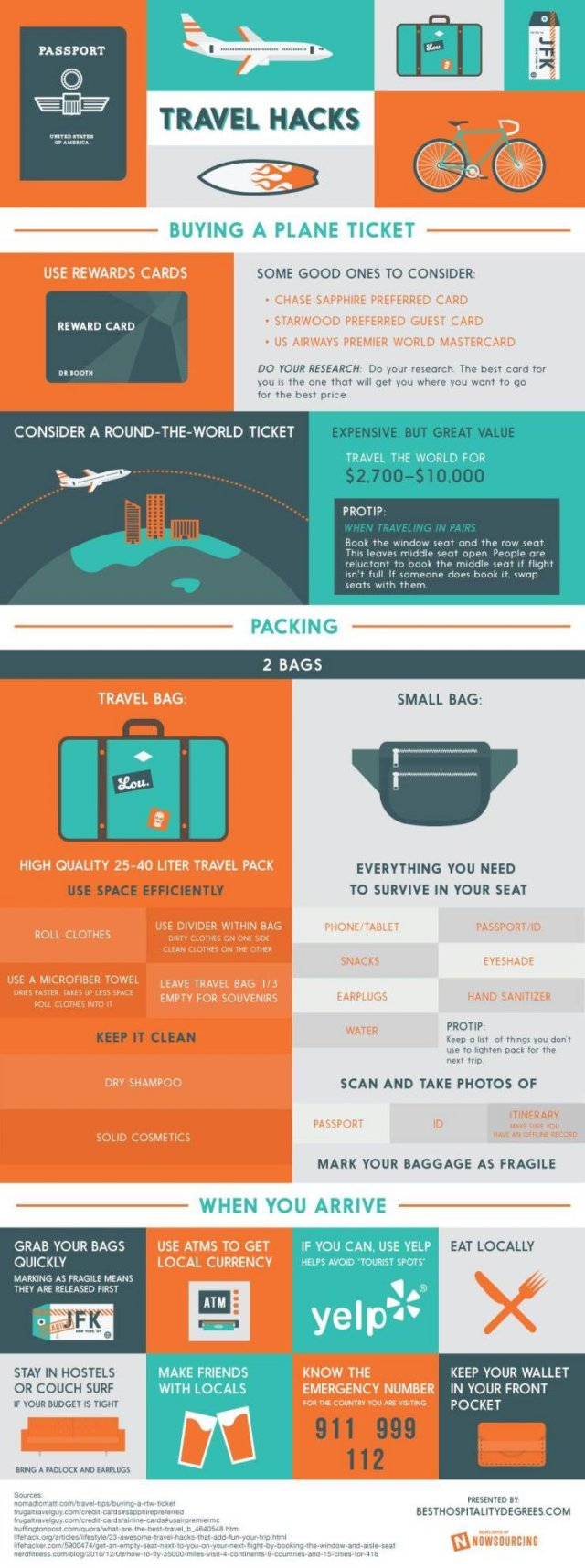 Guides For Travelers