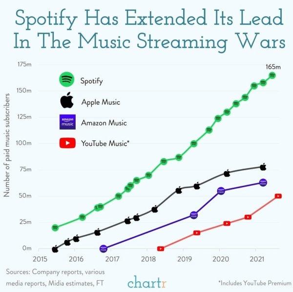 Interesting Data, part 28