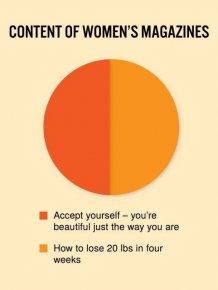 True Life Facts